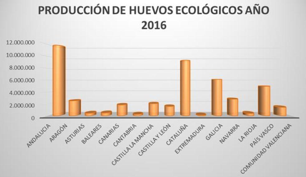 consumo eco