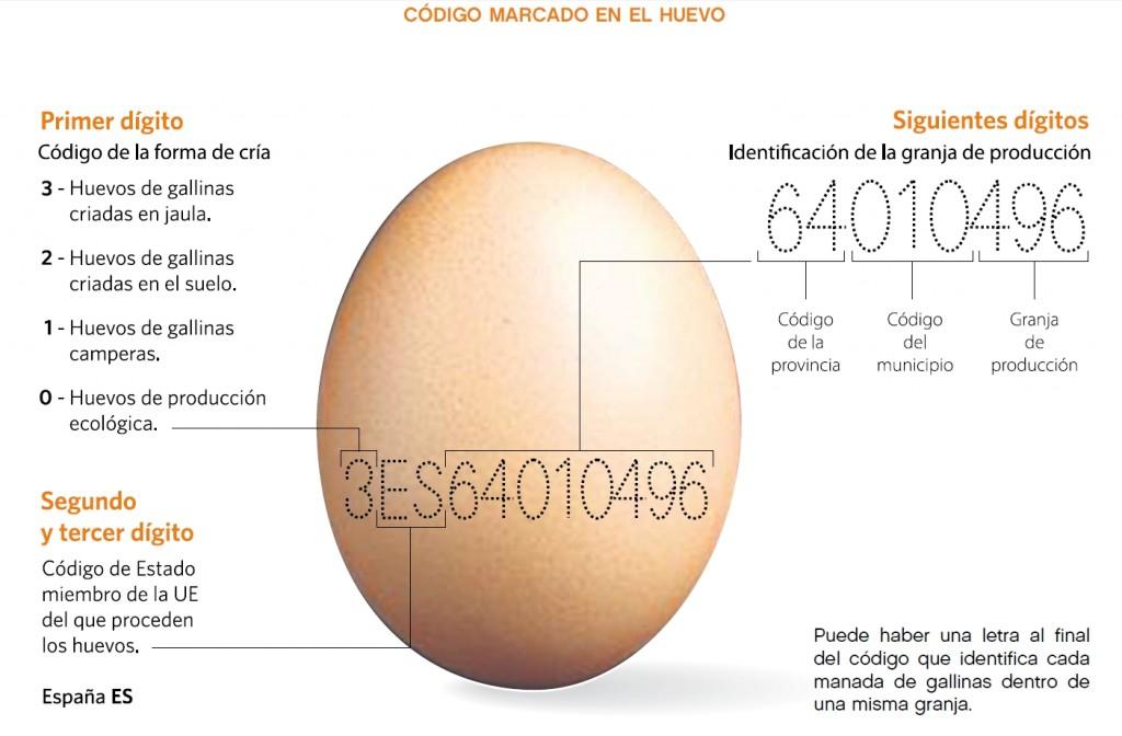 Codigo marcado huevo